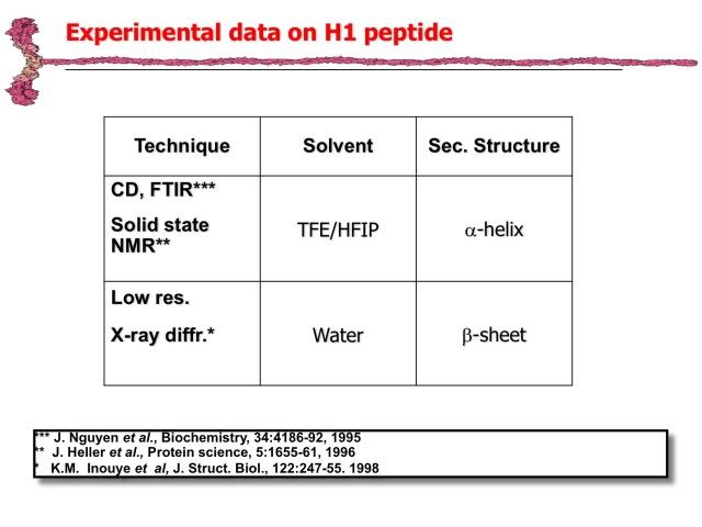 H1PeptideSlide2.jpg